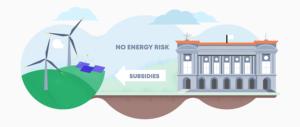Illustration showing renewable energy feed in tariff subsidies